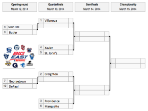 March 6 Big East Bracket